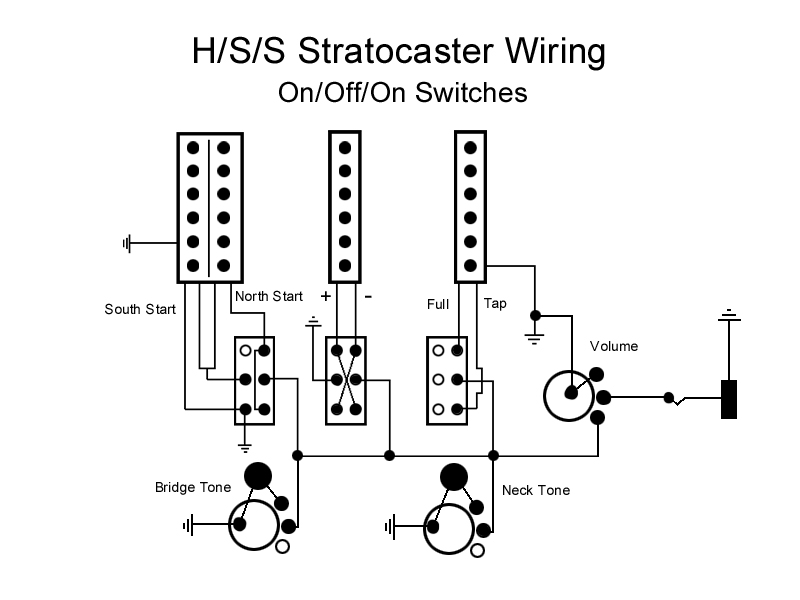 strat hss wiring strat image wiring diagram strat hss wiring diagram please review electronics chat on strat hss wiring