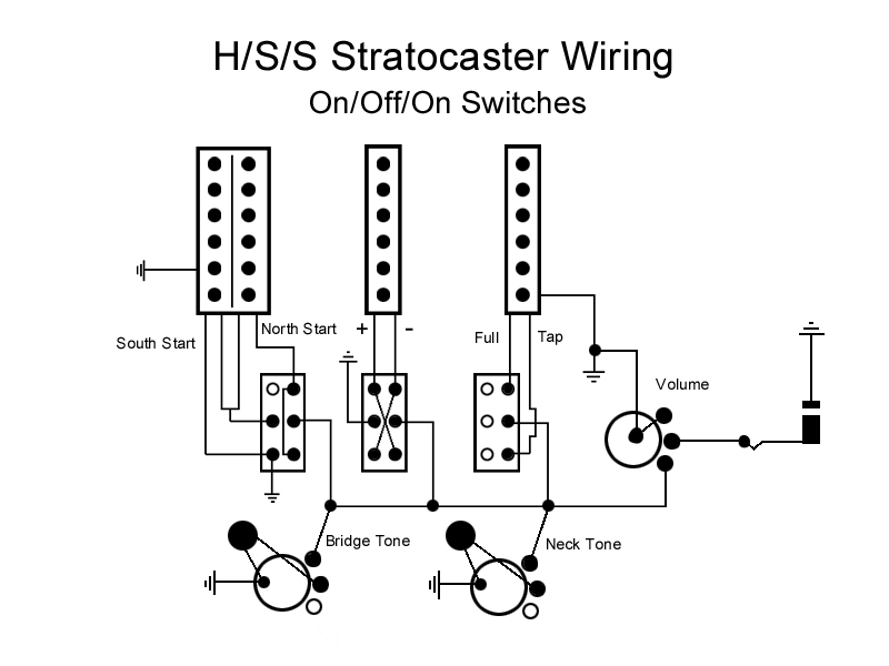 Strat Hss Wiring Diagram - Please Review - Electronics Chat ...