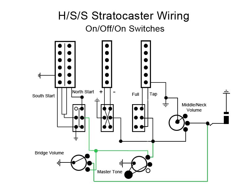 wiring diagram hss 1 vol 1 tone