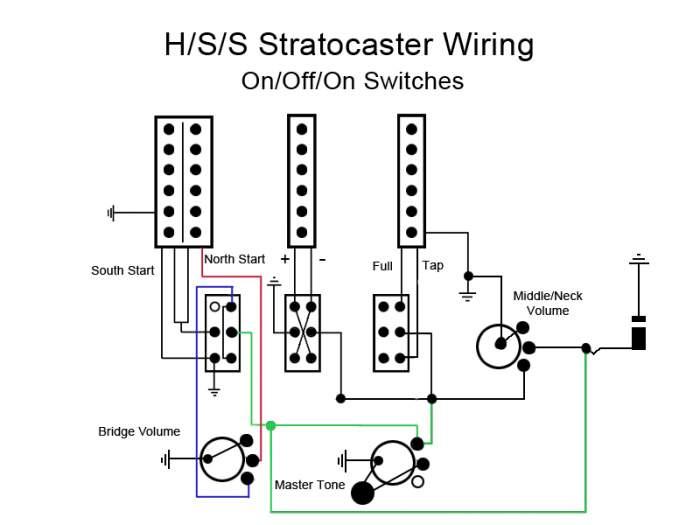 strat hss wiring diagram - please review